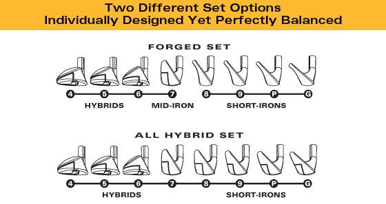 Adams Idea Tech V3 Hybrid Iron Set At Intheholegolf Com