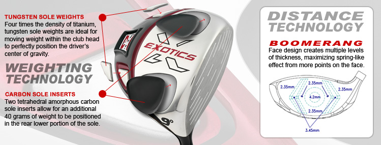 tour edge exotics xcg-4 driver technology